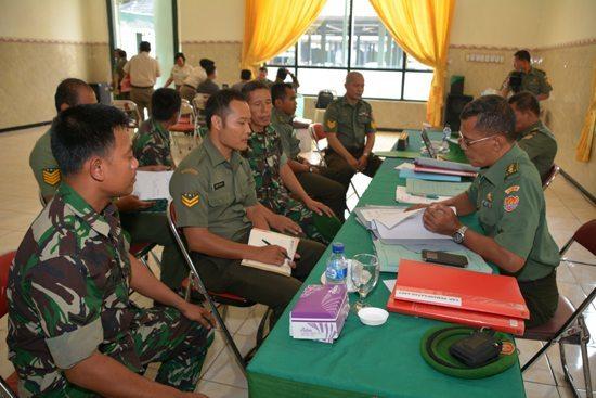 Pemeriksaan Laporan Perbendaharaan Korem 082/CPYJ oleh Tim Itjenad