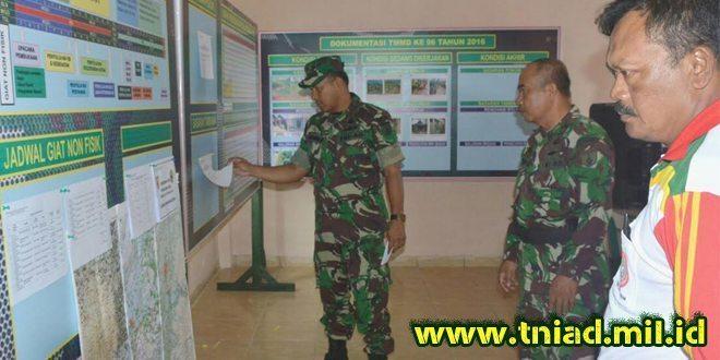 Dandim 0804/Magetan Beri Pengarahan Saat Kunker di Lokasi TMMD Ke-96 di Desa Manjung