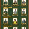 """The Best Soldier of The Year Korem 162"", Penghargaan Bagi Prajurit Berprestasi"