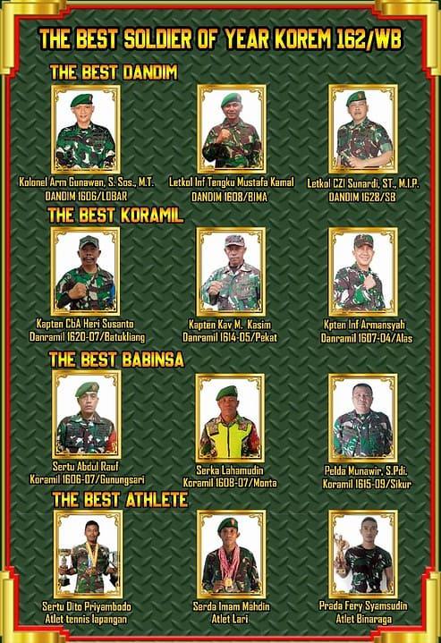 """""""The Best Soldier of The Year Korem 162"""", Penghargaan Bagi Prajurit Berprestasi"""