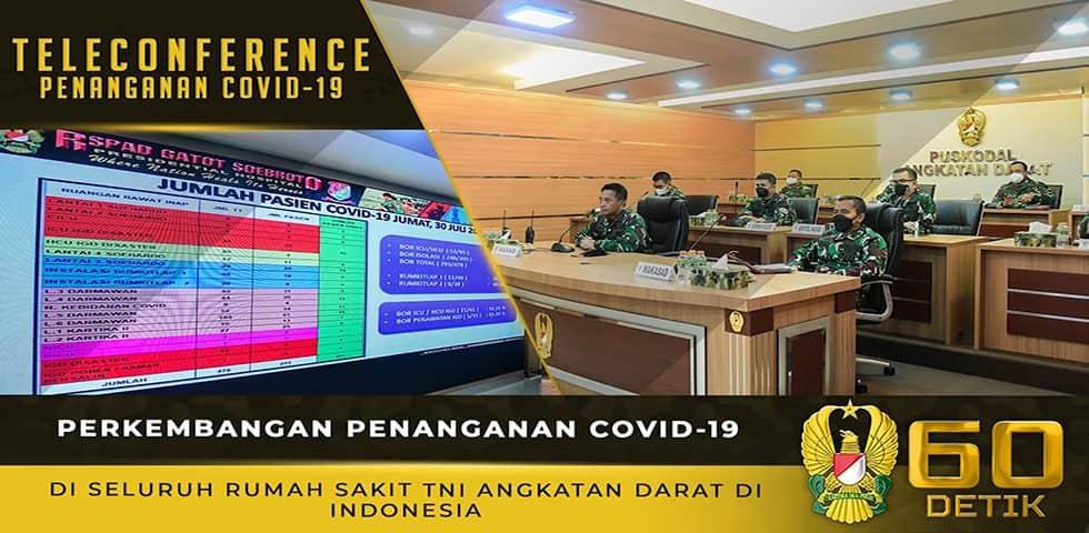 Teleconference Rutin Kasad dengan Seluruh Rumah Sakit TNI AD dalam Rangka Penanganan Covid-19