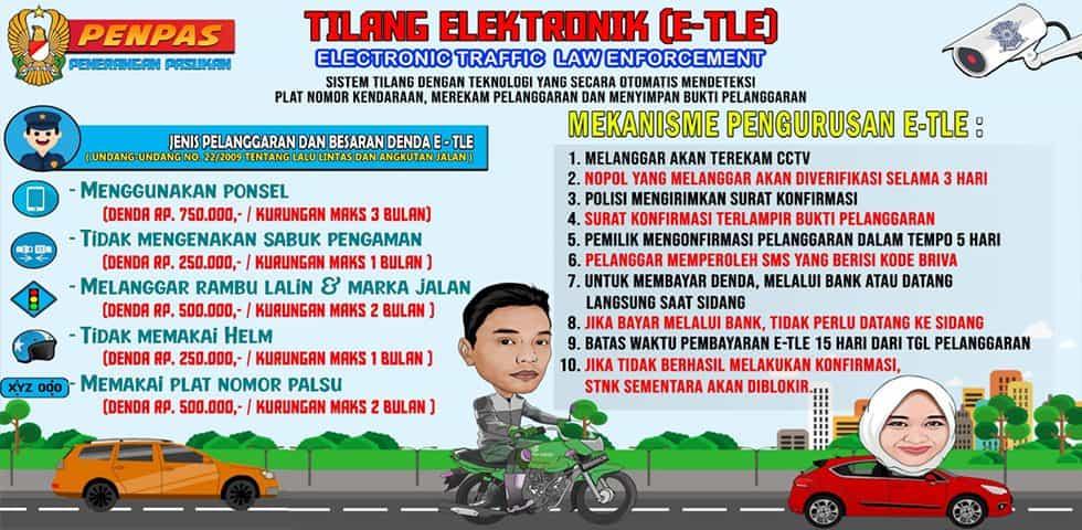 Tilang Elektronik (E-TLE)